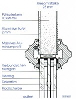 Haustür detail schnitt  Inventa.de - Haustüren